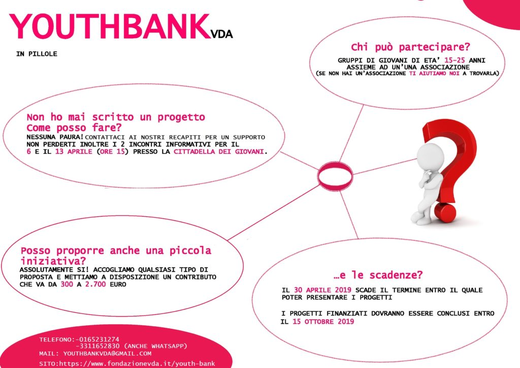 YouthBank in pillole-page-001